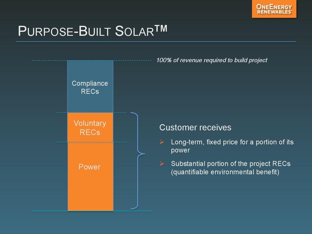 "PURPOSE-BUILT SOLARTM Customer receives "" Long..."