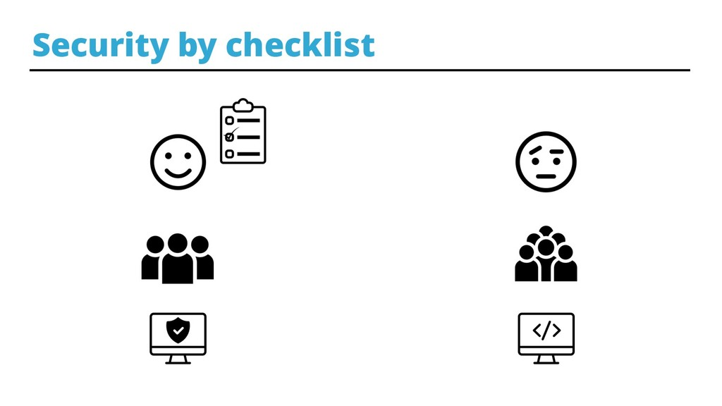 Security by checklist