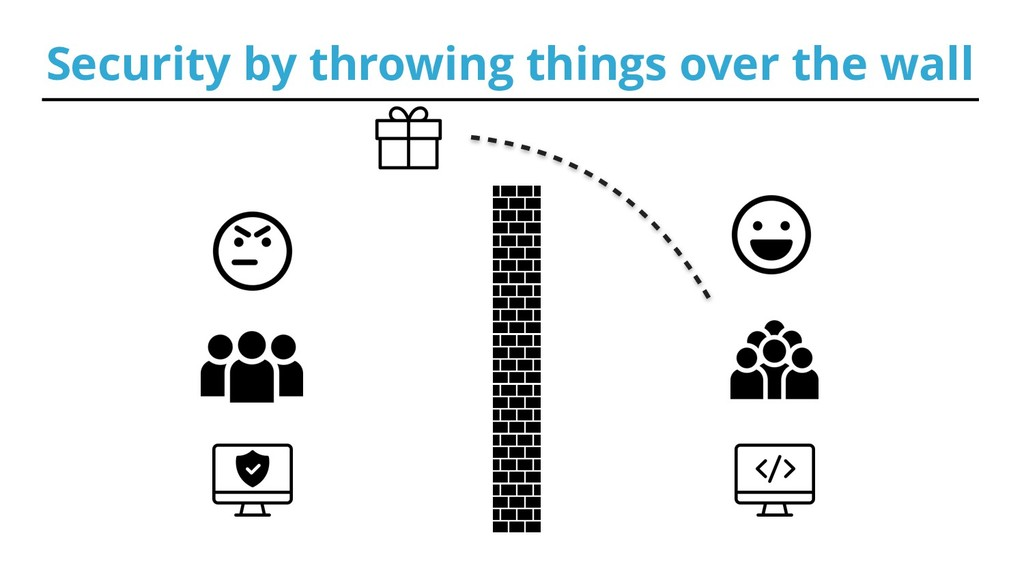 Security by throwing things over the wall