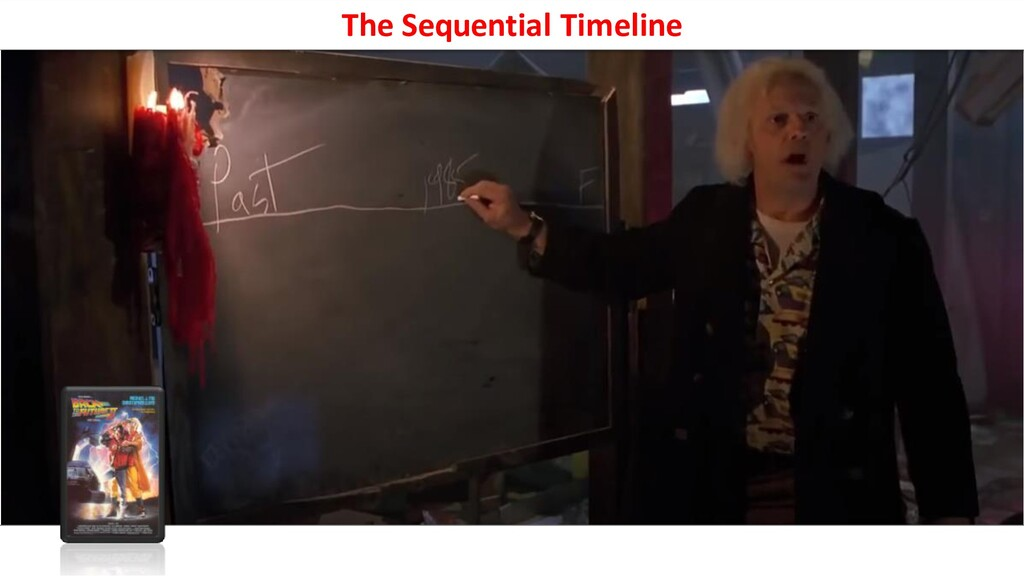 The Sequential Timeline
