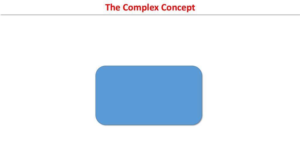 The Complex Concept