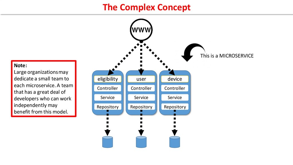 Service Repository This is a MICROSERVICE Servi...