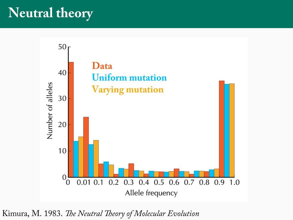 Kimura, M. 1983. The Neutral Theory of Molecula...