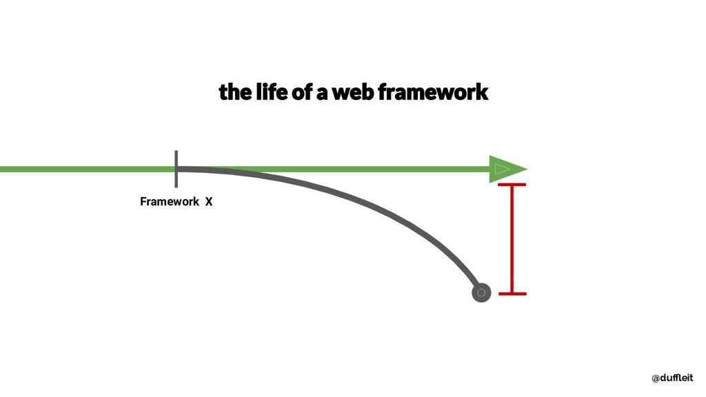 Framework X @duffleit