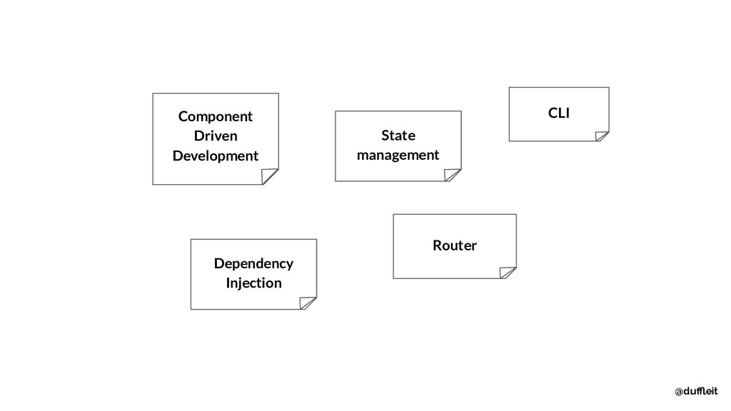 Component Driven Development Router State manag...