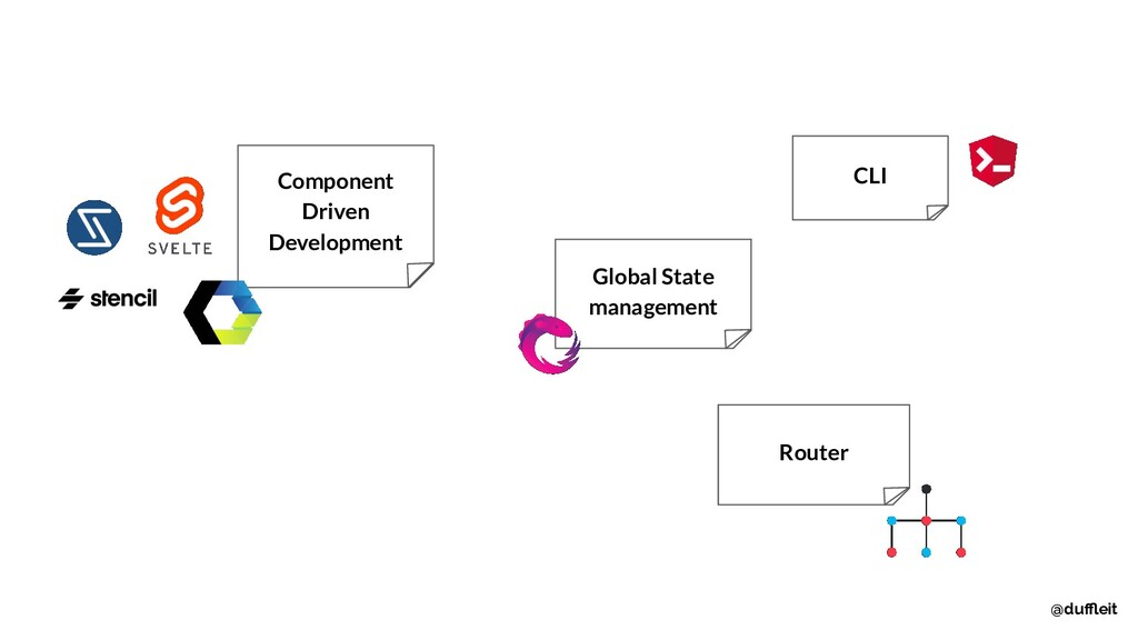 Component Driven Development Router Global Stat...