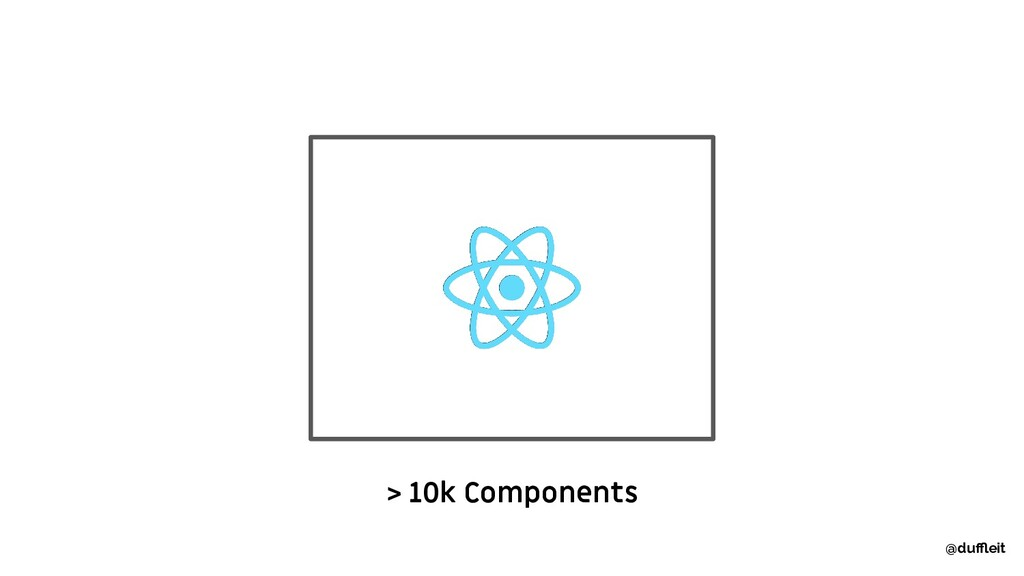 > 10k Components @duffleit