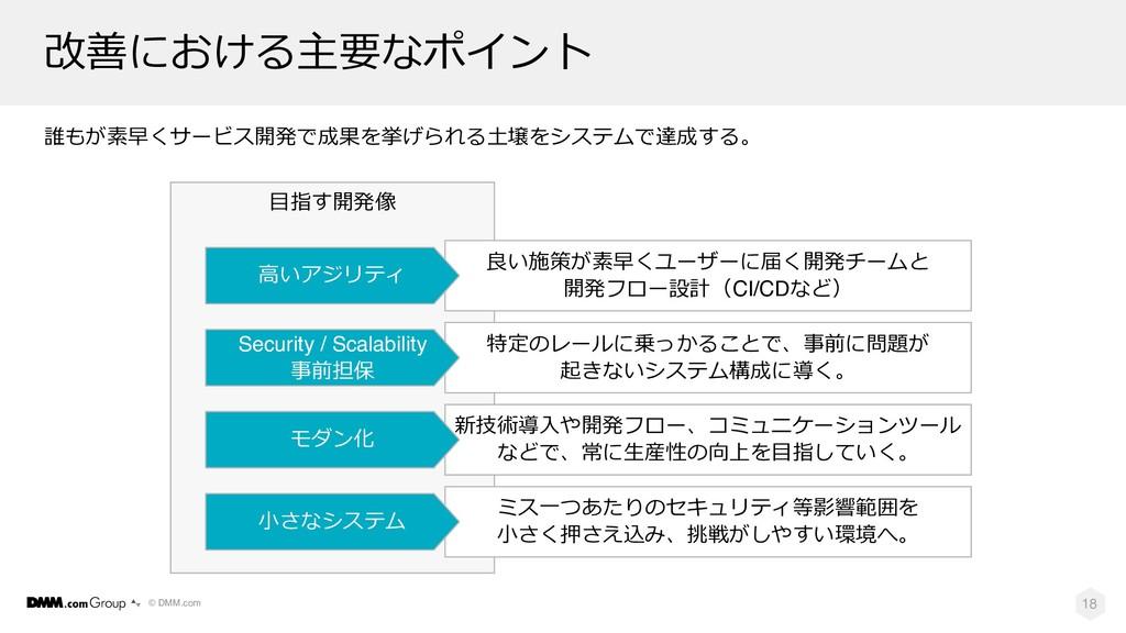 © DMM.com 18 改善における主要なポイント 誰もが素早くサービス開発で成果を挙げられ...