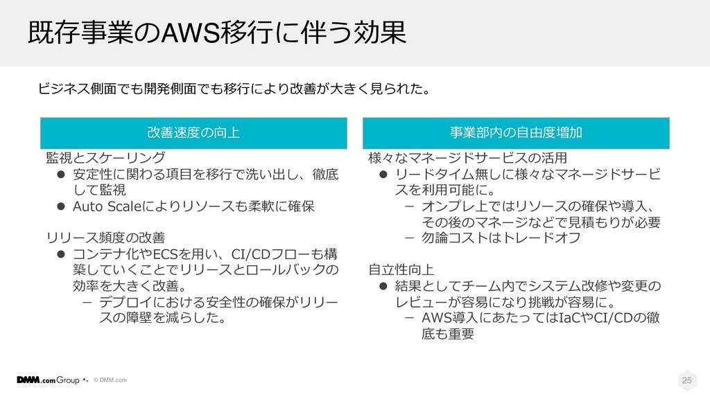 © DMM.com 既存事業のAWS移⾏に伴う効果 25 ビジネス側⾯でも開発側⾯でも移⾏によ...