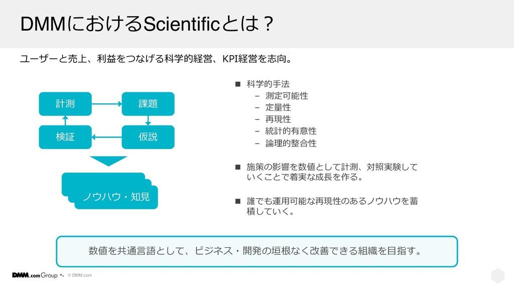 © DMM.com DMMにおけるScientificとは︖ n 科学的⼿法 – 測定可能性 ...