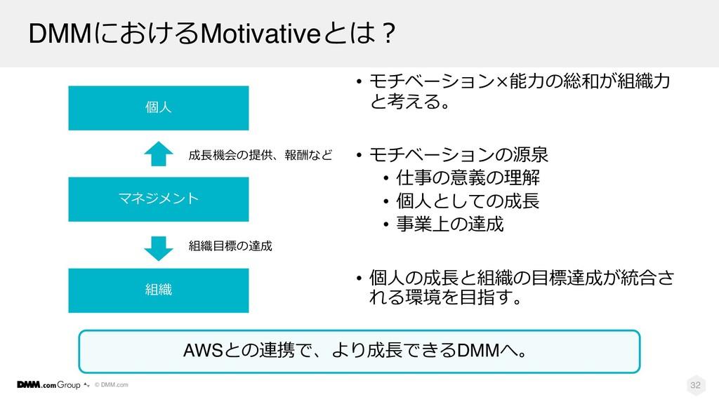 © DMM.com DMMにおけるMotivativeとは︖ 32 AWSとの連携で、より成⻑...