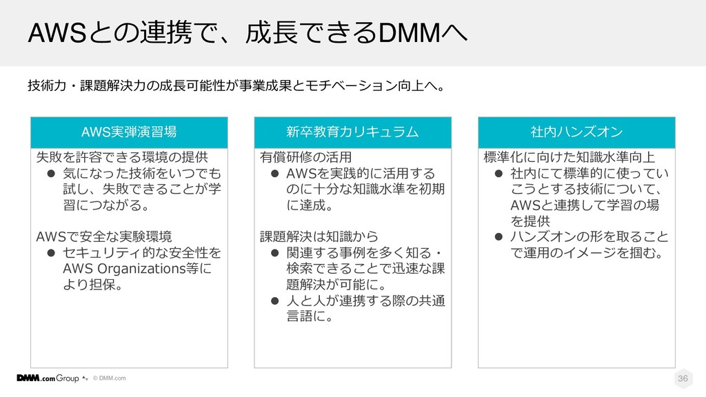 © DMM.com 36 AWSとの連携で、成⻑できるDMMへ 技術⼒・課題解決⼒の成⻑可能性...