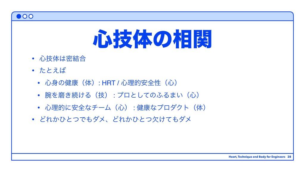 • ৺ٕମີ݁߹ • ͨͱ͑ • ৺ͷ݈߁ʢମʣ: HRT / ৺ཧత҆શੑʢ৺ʣ • ...