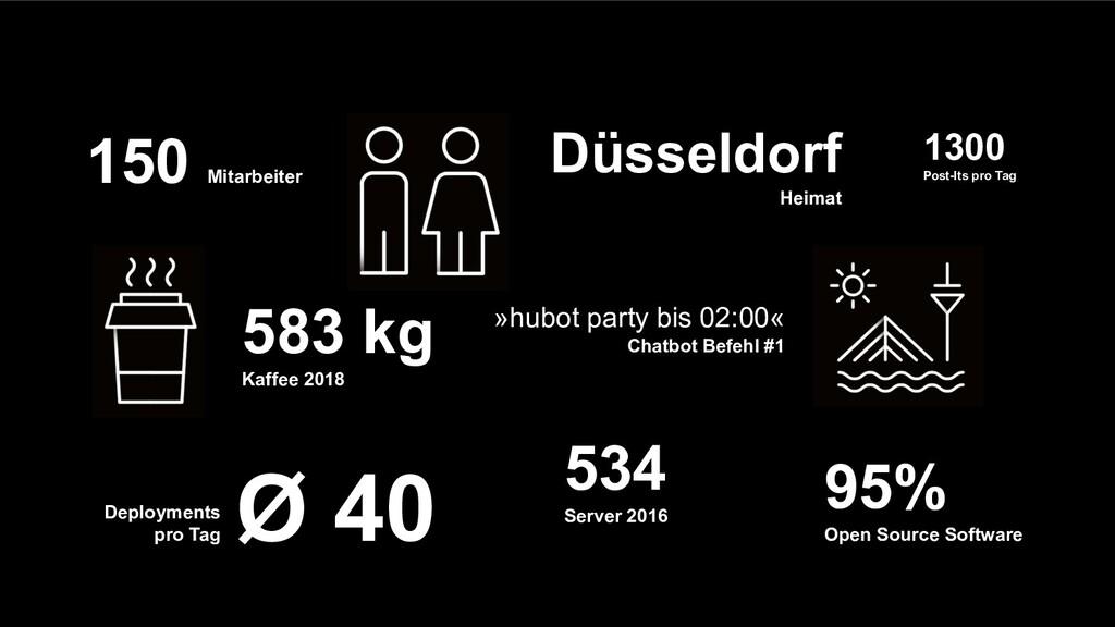 150 Mitarbeiter 583 kg Kaffee 2018 Deployments ...
