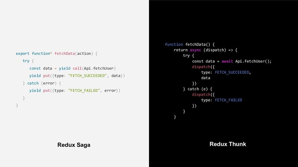 function fetchData() { return async (dispatch) ...