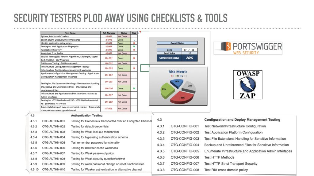 SECURITY TESTERS PLOD AWAY USING CHECKLISTS & T...