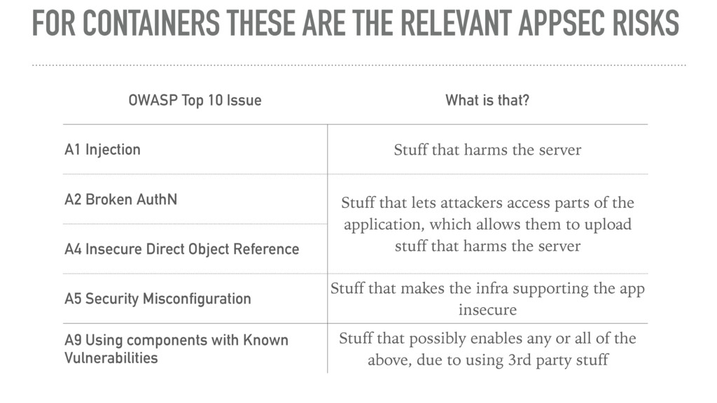FOR CONTAINERS THESE ARE THE RELEVANT APPSEC RI...