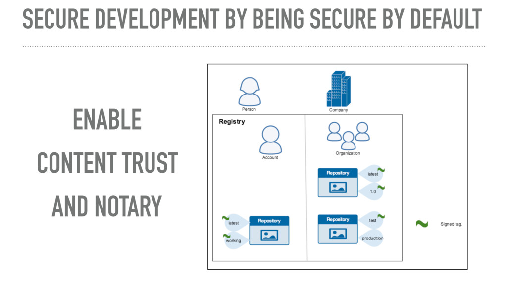 SECURE DEVELOPMENT BY BEING SECURE BY DEFAULT E...