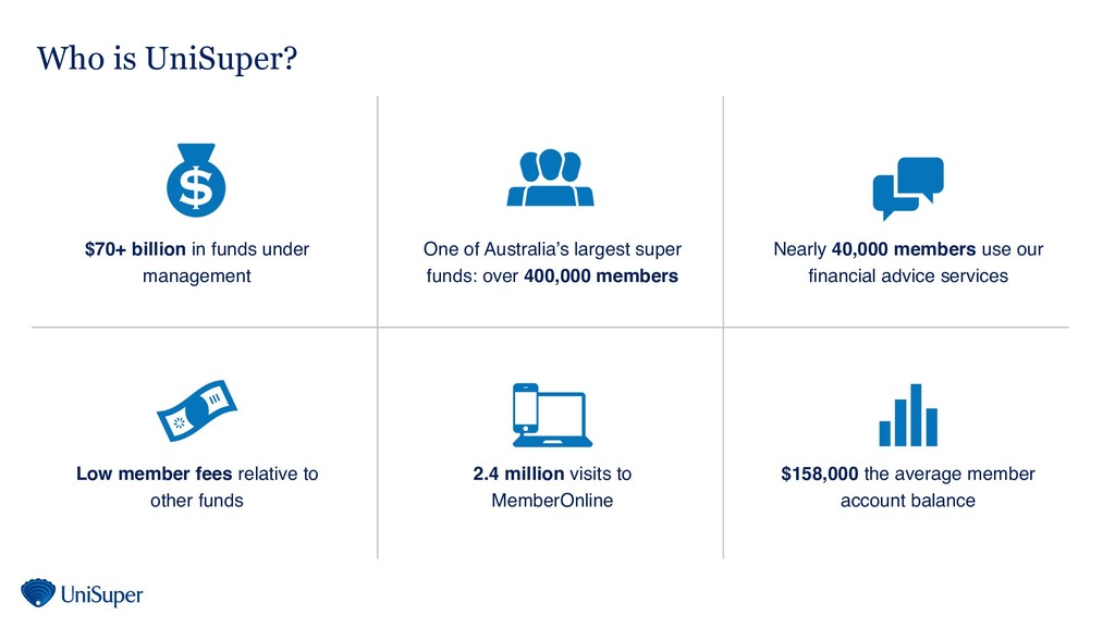Who is UniSuper? $70+ billion in funds under ma...