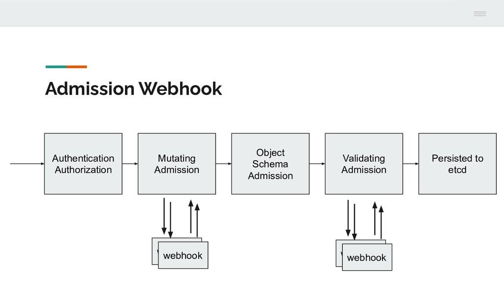 Admission Webhook Authentication Authorization ...