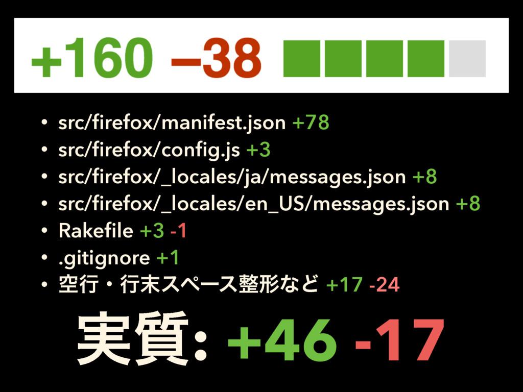 • src/firefox/manifest.json +78 • src/firefox/con...