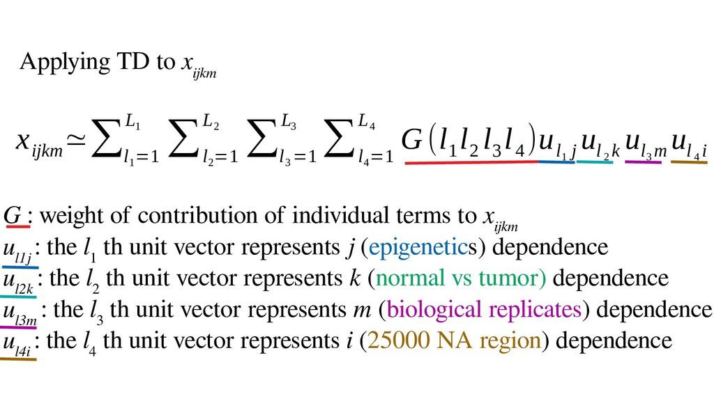 Applying TD to x ijkm x ijkm ≃∑ l 1 =1 L 1 ∑ l ...