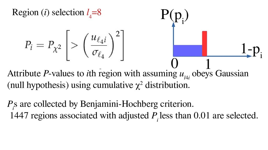 Region (i) selection l 4 =8 Attribute P-values ...