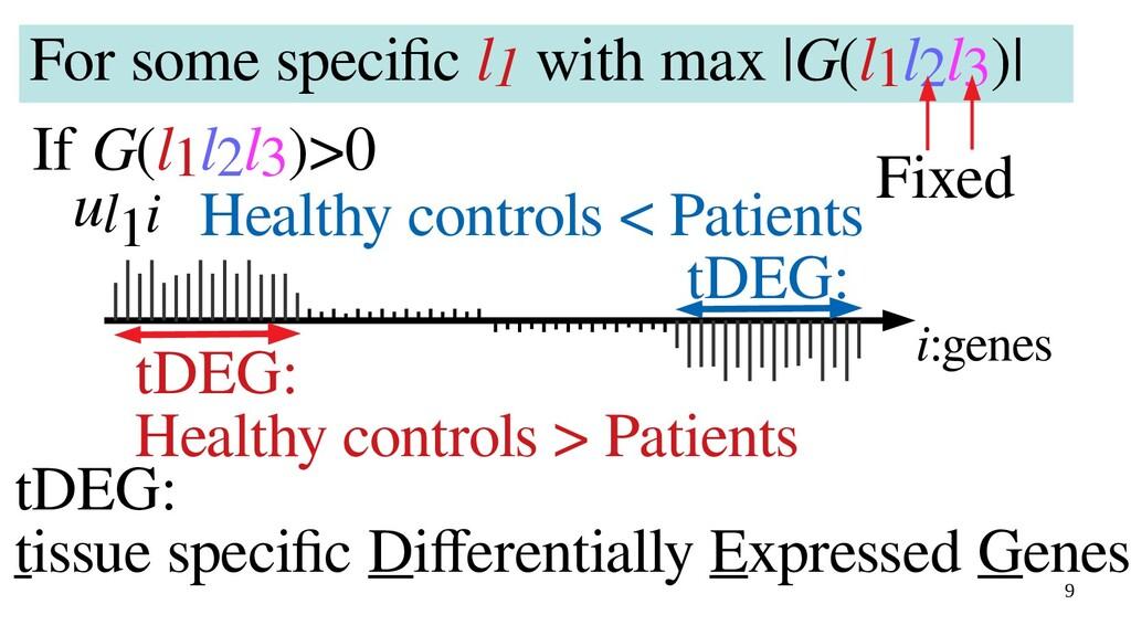 9 i:genes ul1i tDEG: tissue specific Differenti...