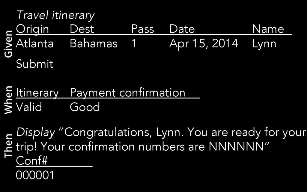 Travel itinerary Origin Dest Pass Date Name Atl...