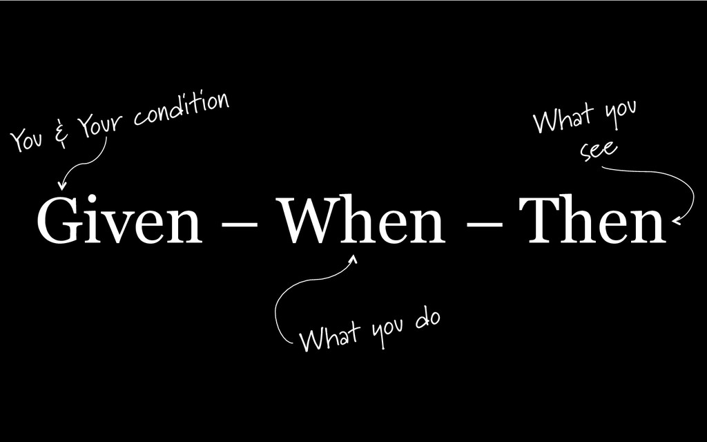 – – Given You & Your condition What you do What...