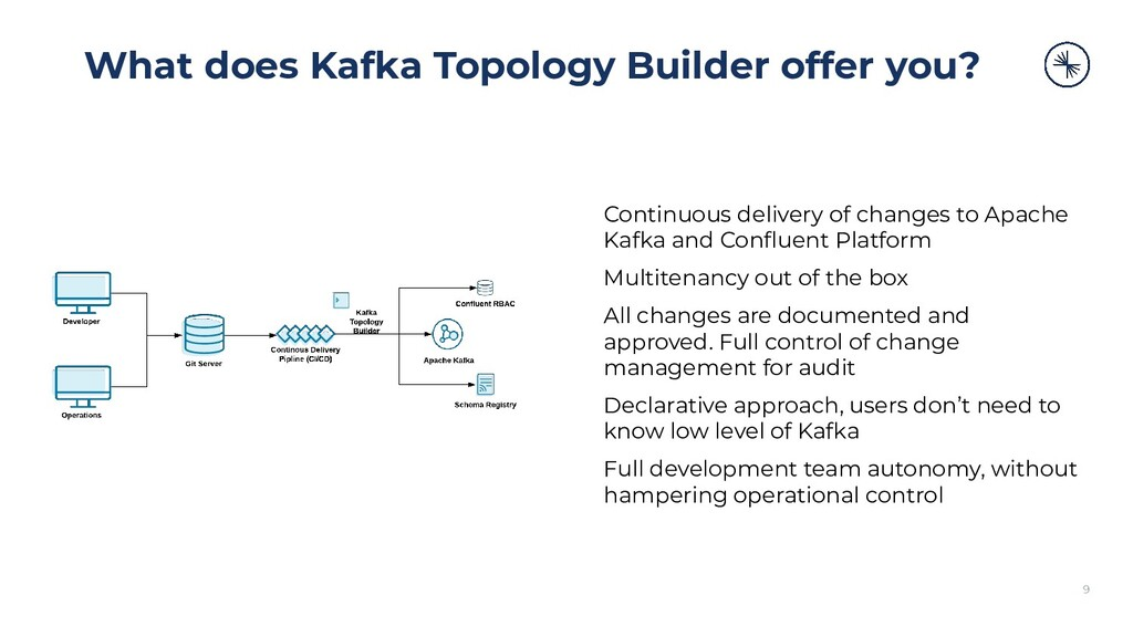 What does Kafka Topology Builder offer you? Con...