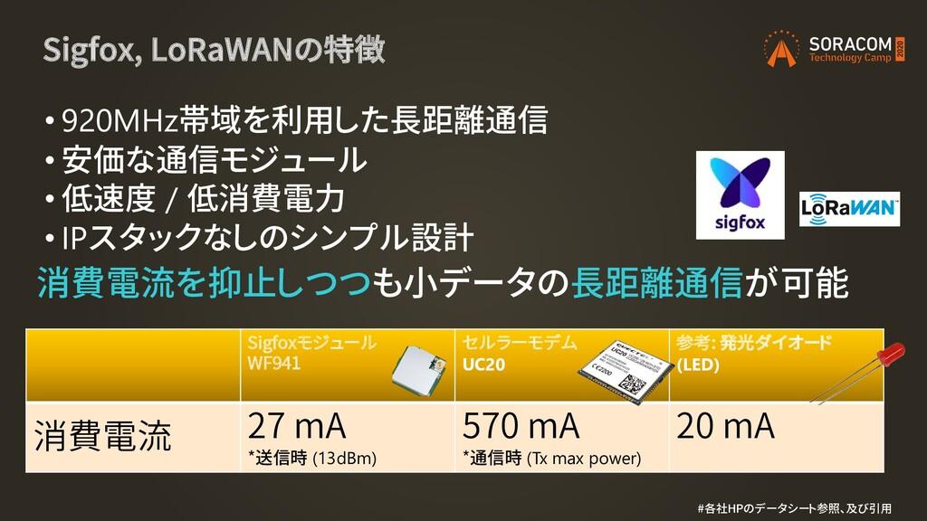 Sigfox, LoRaWANの特徴 • 920MHz帯域を利用した長距離通信 • 安価な通信...