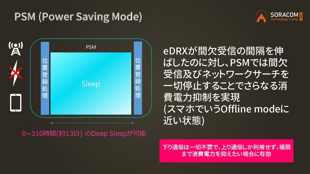 PSM (Power Saving Mode) 位 置 登 録 処 理 PSM Sleep 位...