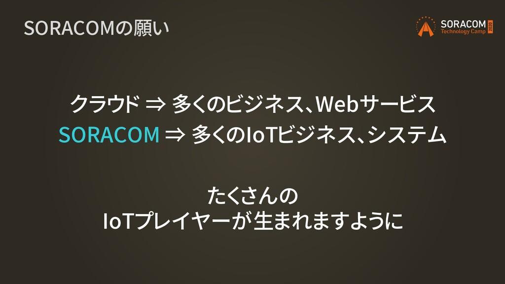 SORACOMの願い クラウド ⇒ 多くのビジネス、Webサービス SORACOM ⇒ 多くの...