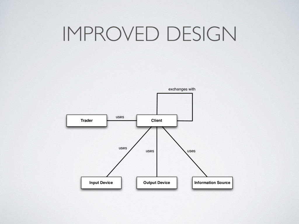 IMPROVED DESIGN Client Trader Input Device Outp...