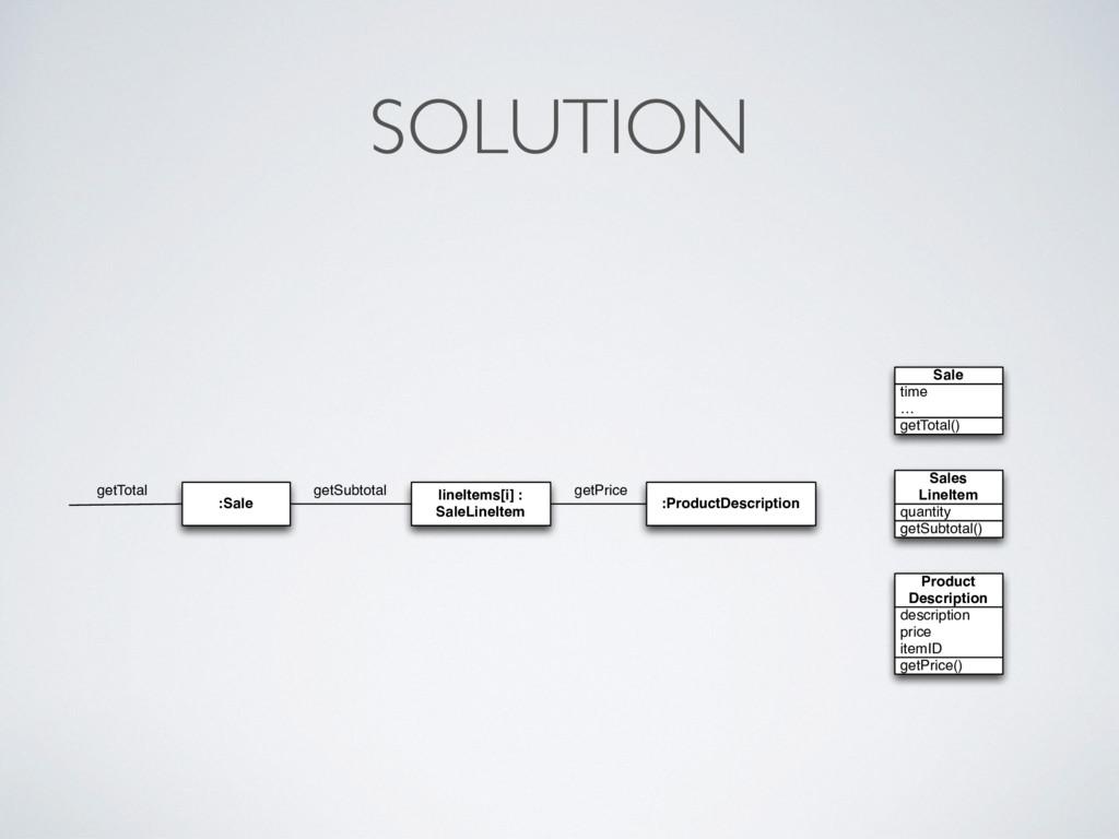 SOLUTION getTotal() time … Sale getSubtotal() q...