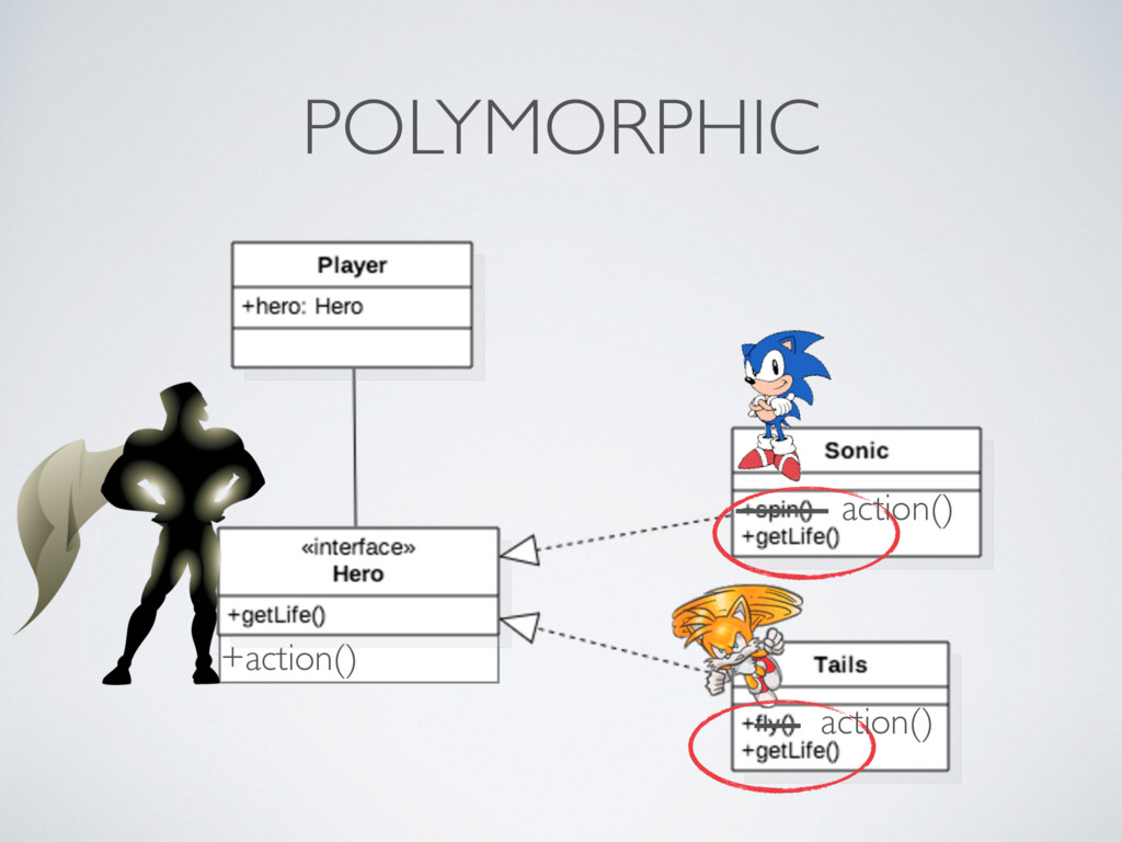 POLYMORPHIC action() action() +action() —— —