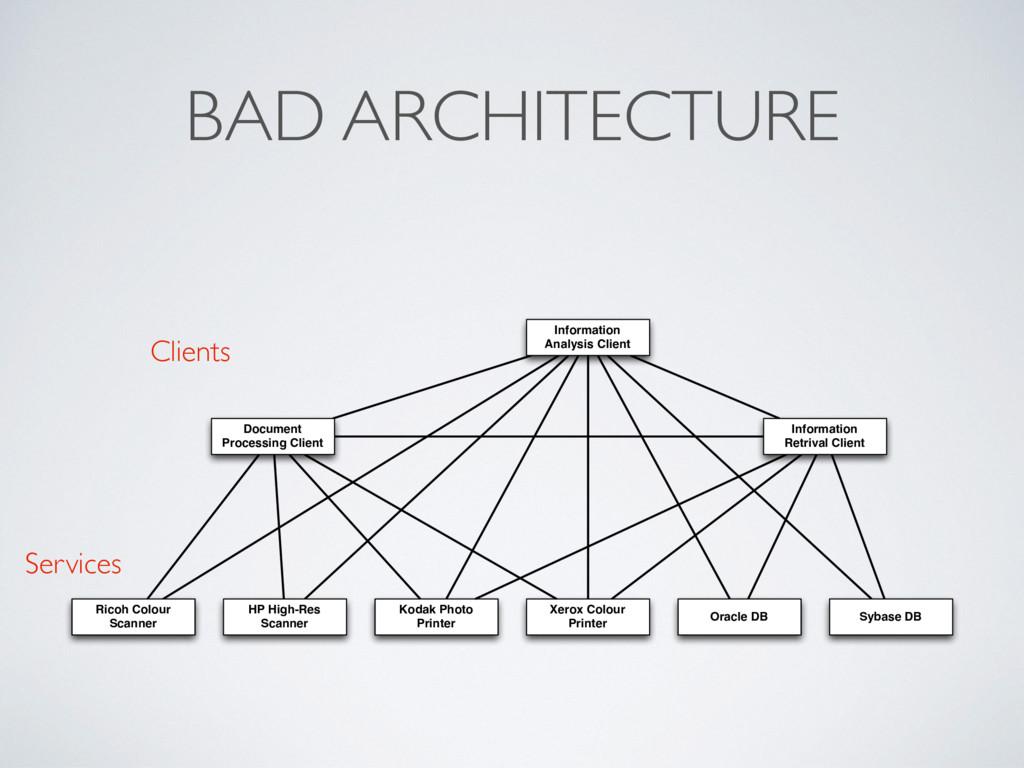 BAD ARCHITECTURE Information Analysis Client Ri...