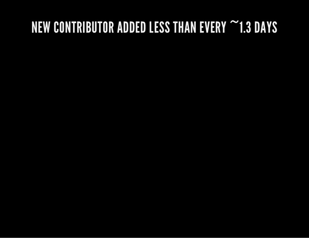 NEW CONTRIBUTOR ADDED LESS THAN EVERY ~1.3 DAYS