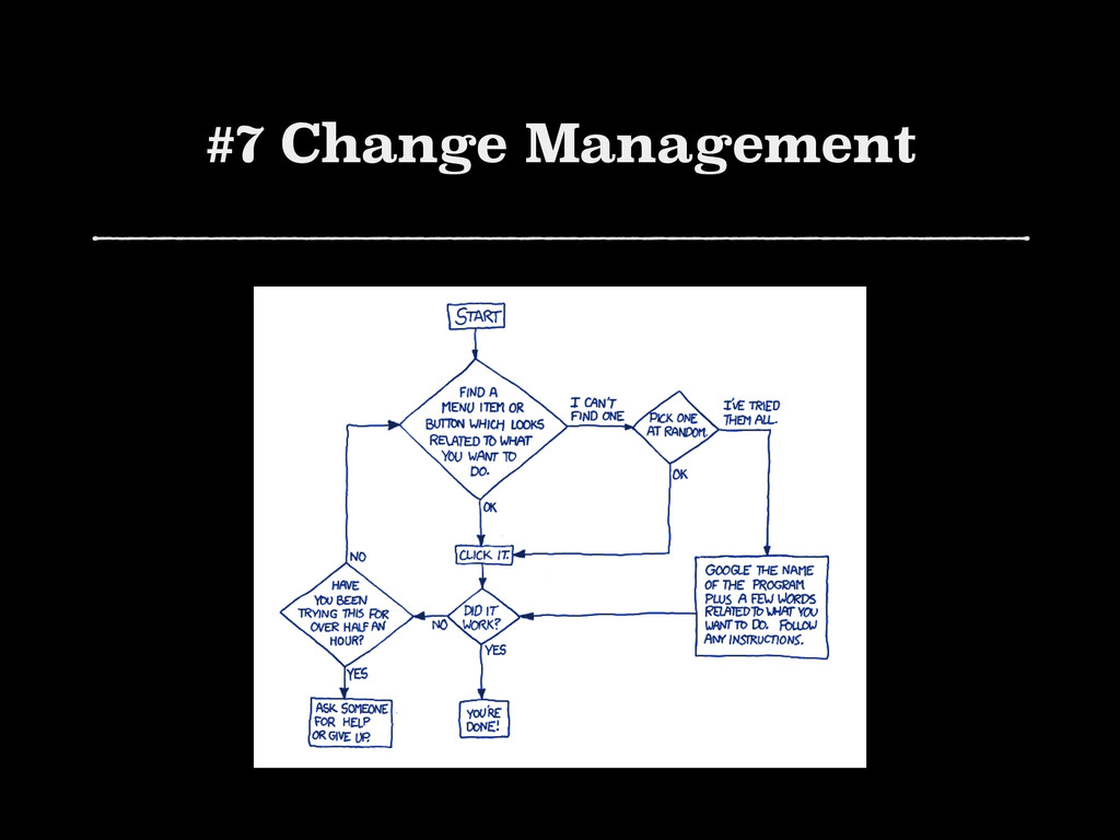 #7 Change Management