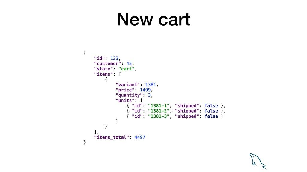 "New cart { ""id"": 123, ""customer"": 45, ""state"": ..."