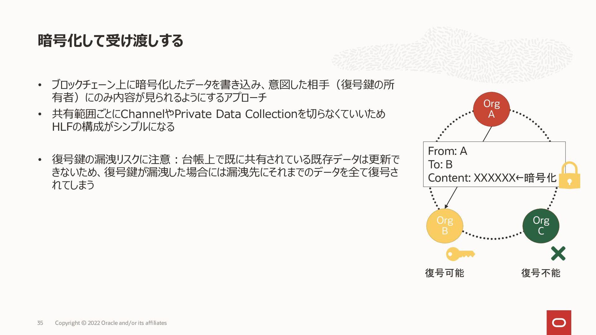 • ブロックチェーン上に暗号化したデータを書き込み、意図した相手 (復号鍵の所有者)にのみ内容...