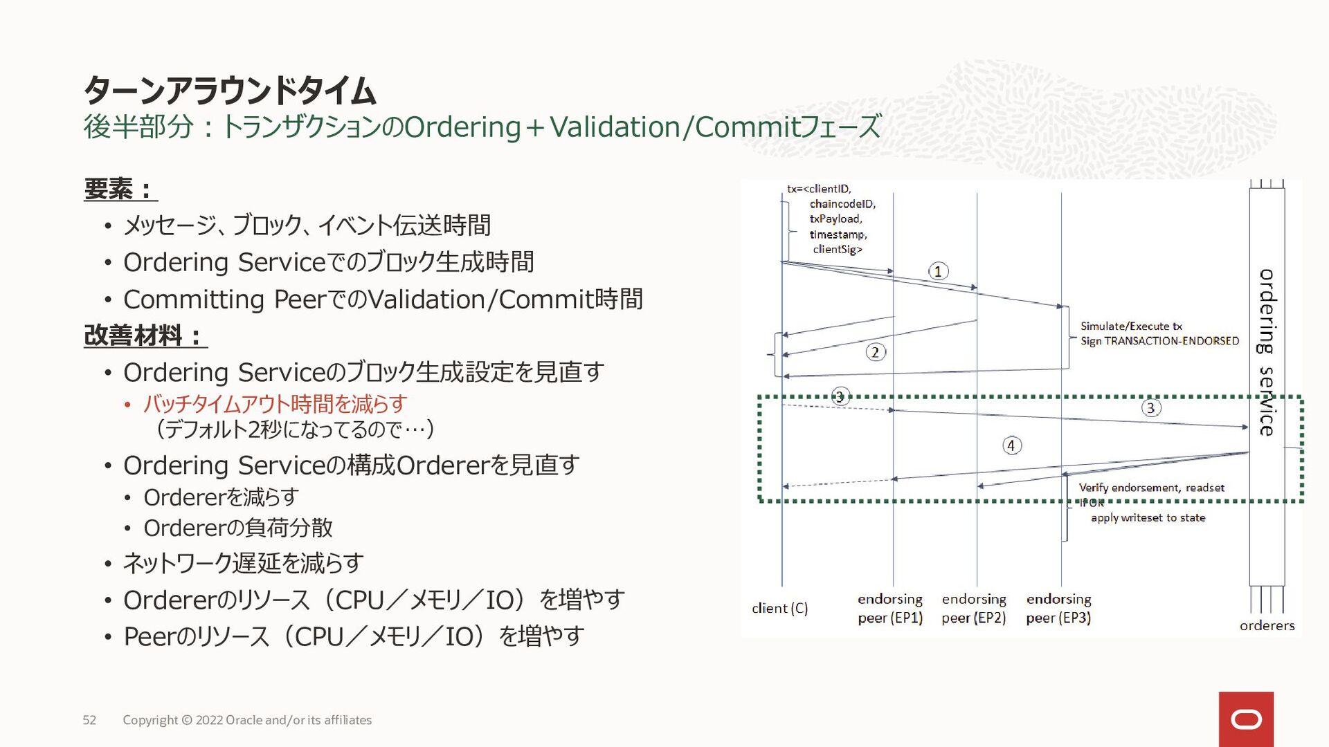 後半部分:トランザクションのOrdering+Validation/Commitフェーズ 要素...