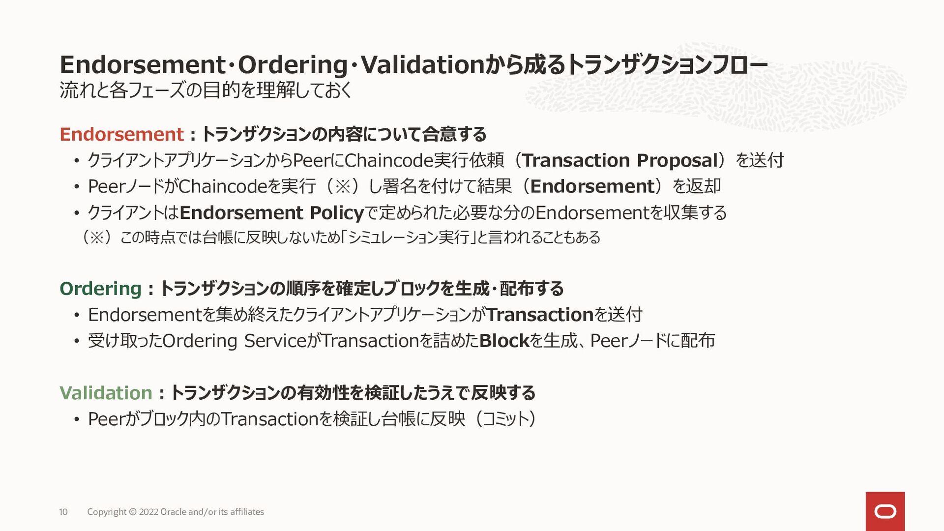 Orderer Organization配下にPeer、Orderer、CAのコンポーネントと...