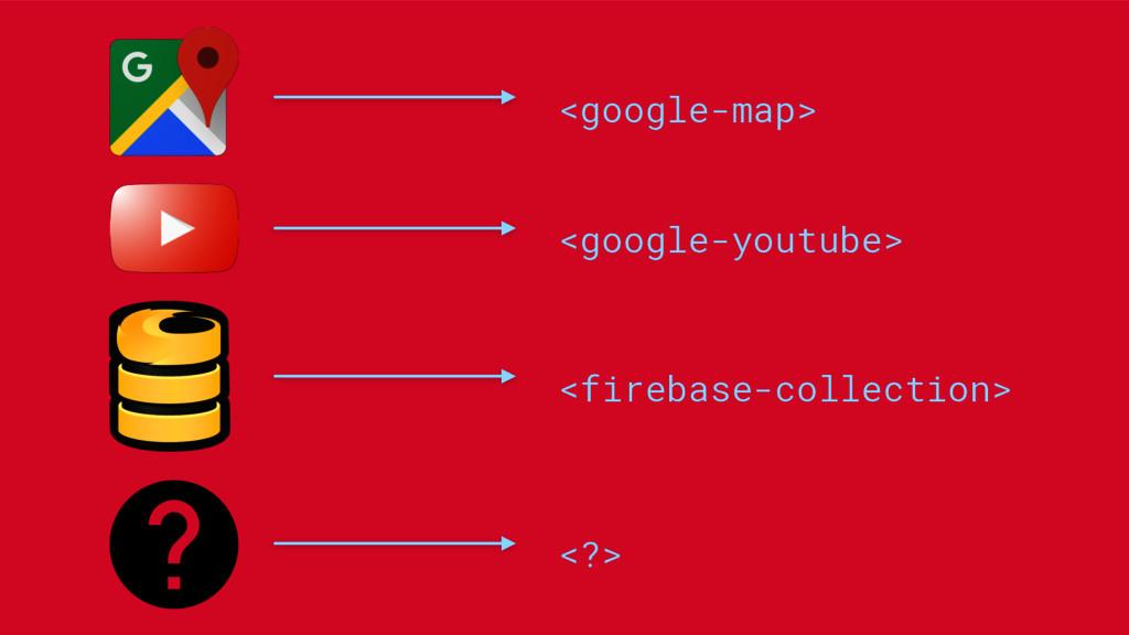 <google-map> <google-youtube> <firebase-collect...