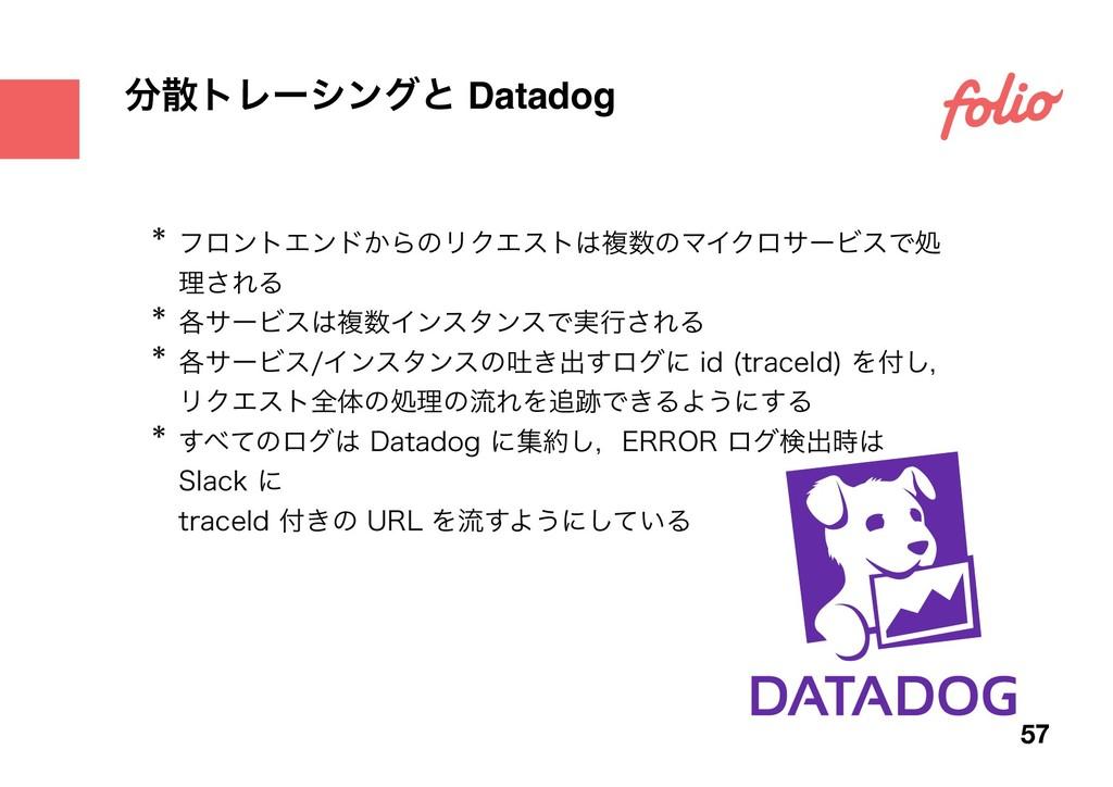 τϨʔγϯάͱ Datadog 57  ϑϩϯτΤϯυ͔ΒͷϦΫΤετෳͷϚΠΫϩα...