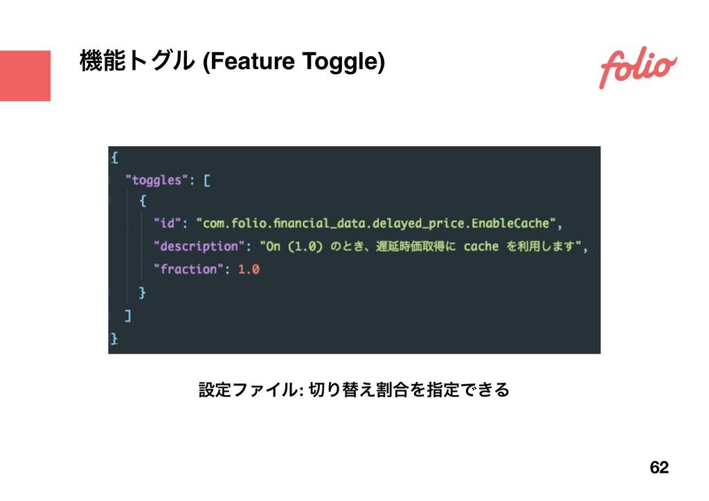 ػτάϧ (Feature Toggle) 62 ઃఆϑΝΠϧ: Γସׂ͑߹ΛࢦఆͰ͖Δ