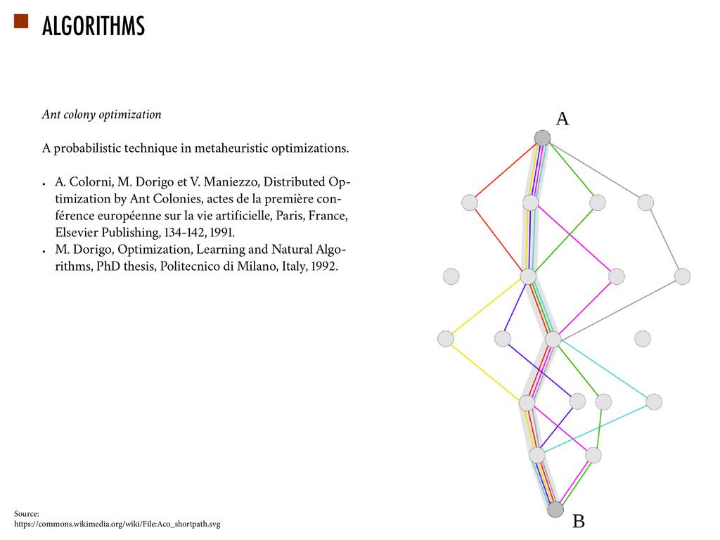 ALGORITHMS Ant colony optimization A probabilis...