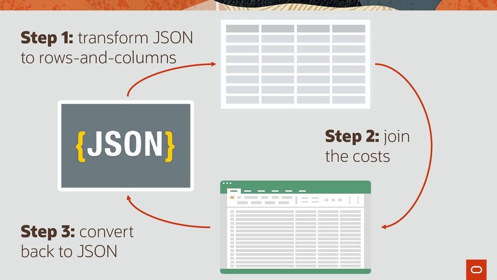 Step 1: transform JSON to rows-and-columns Step...