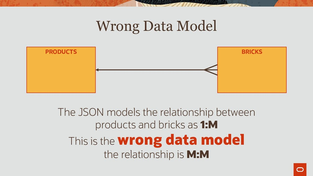 Wrong Data Model PRODUCTS BRICKS The JSON model...